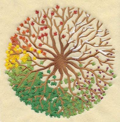 Fourseasons_tree_wheel